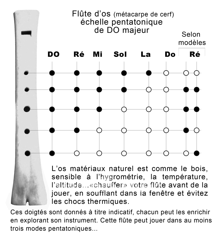 Flute en os de cerf pentatonique Do Maj 440Hz